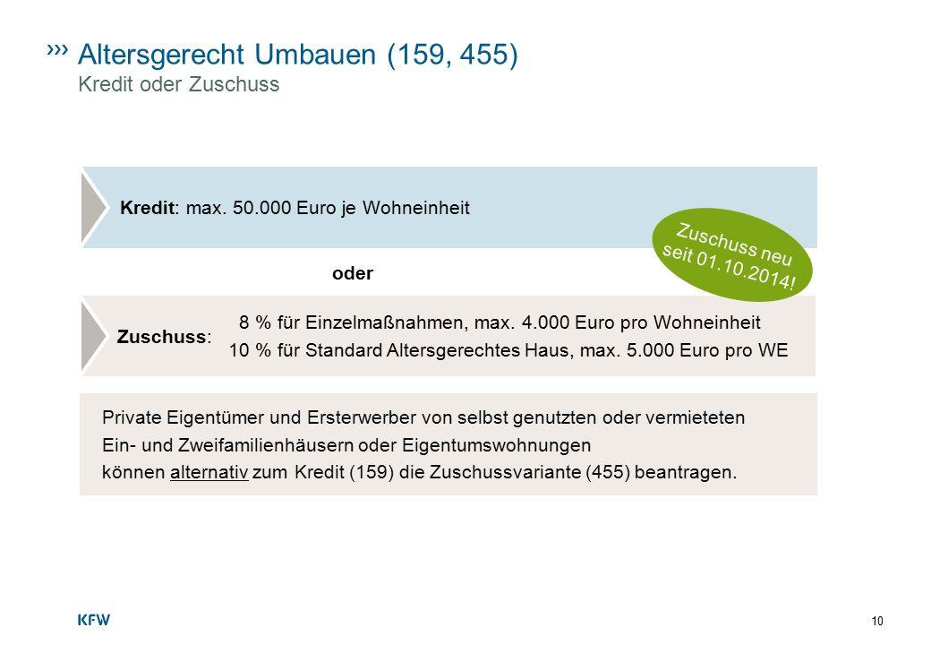 10 Altersgerecht Umbauen (159, 455) Kredit oder Zuschuss Kredit: max. 50.000 Euro je Wohneinheit Zuschuss: oder 8 % für Einzelmaßnahmen, max. 4.000 Eu