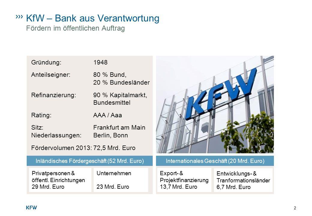 Gründung:1948 Anteilseigner: 80 % Bund, 20 % Bundesländer Refinanzierung:90 % Kapitalmarkt, Bundesmittel Rating:AAA / Aaa Sitz: Frankfurt am Main Nied