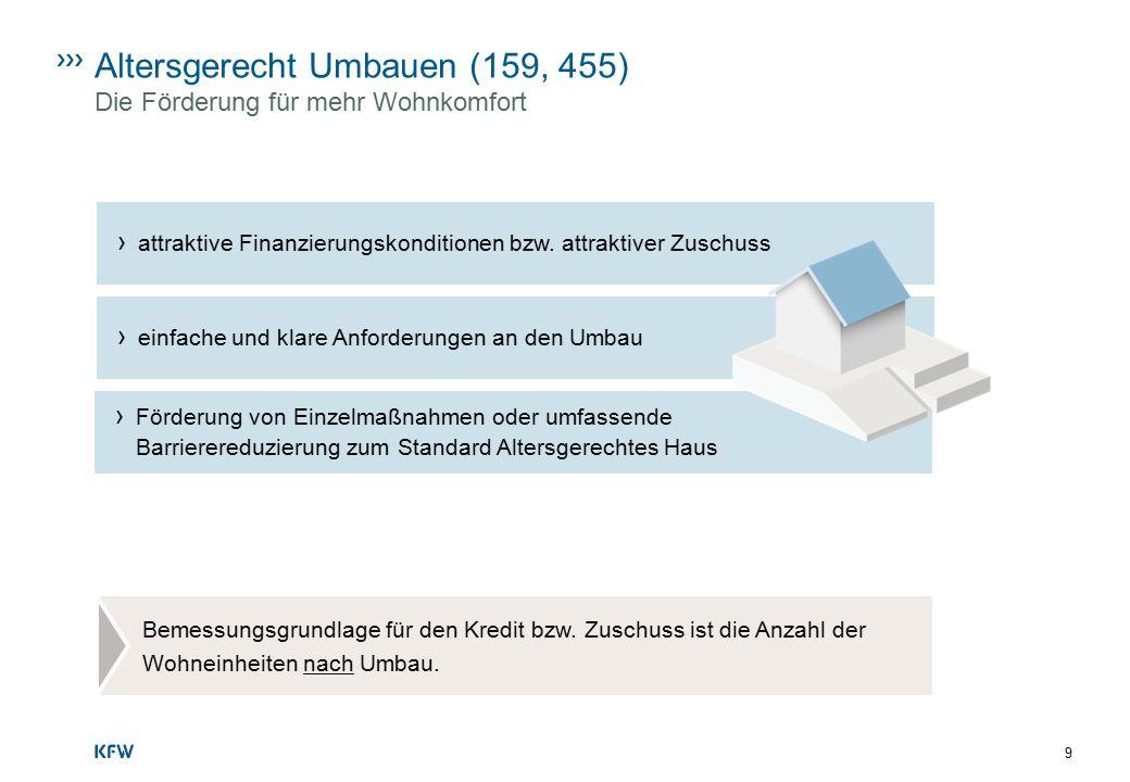 9 Altersgerecht Umbauen (159, 455) Die Förderung für mehr Wohnkomfort › einfache und klare Anforderungen an den Umbau › attraktive Finanzierungskondit