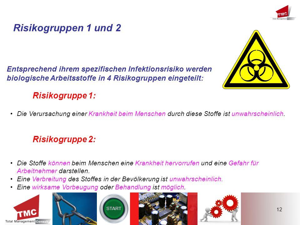 12 Risikogruppen 1 und 2 Entsprechend ihrem spezifischen Infektionsrisiko werden biologische Arbeitsstoffe in 4 Risikogruppen eingeteilt: Risikogruppe