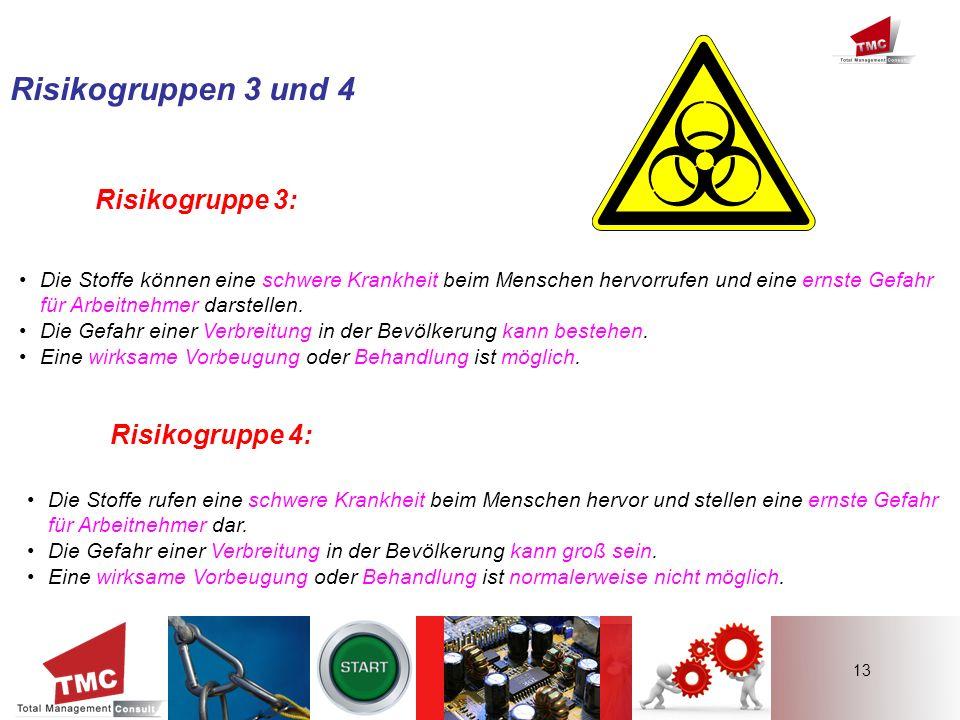 13 Risikogruppen 3 und 4 Risikogruppe 3: Die Stoffe können eine schwere Krankheit beim Menschen hervorrufen und eine ernste Gefahr für Arbeitnehmer da