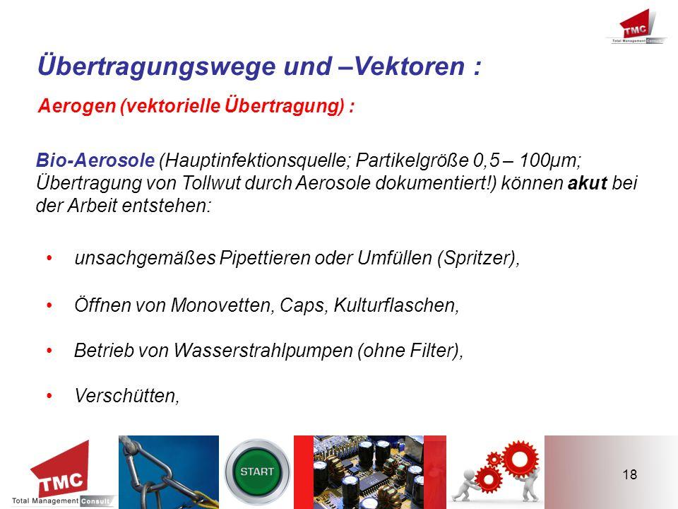 18 Übertragungswege und –Vektoren : Aerogen (vektorielle Übertragung) : Bio-Aerosole (Hauptinfektionsquelle; Partikelgröße 0,5 – 100µm; Übertragung vo