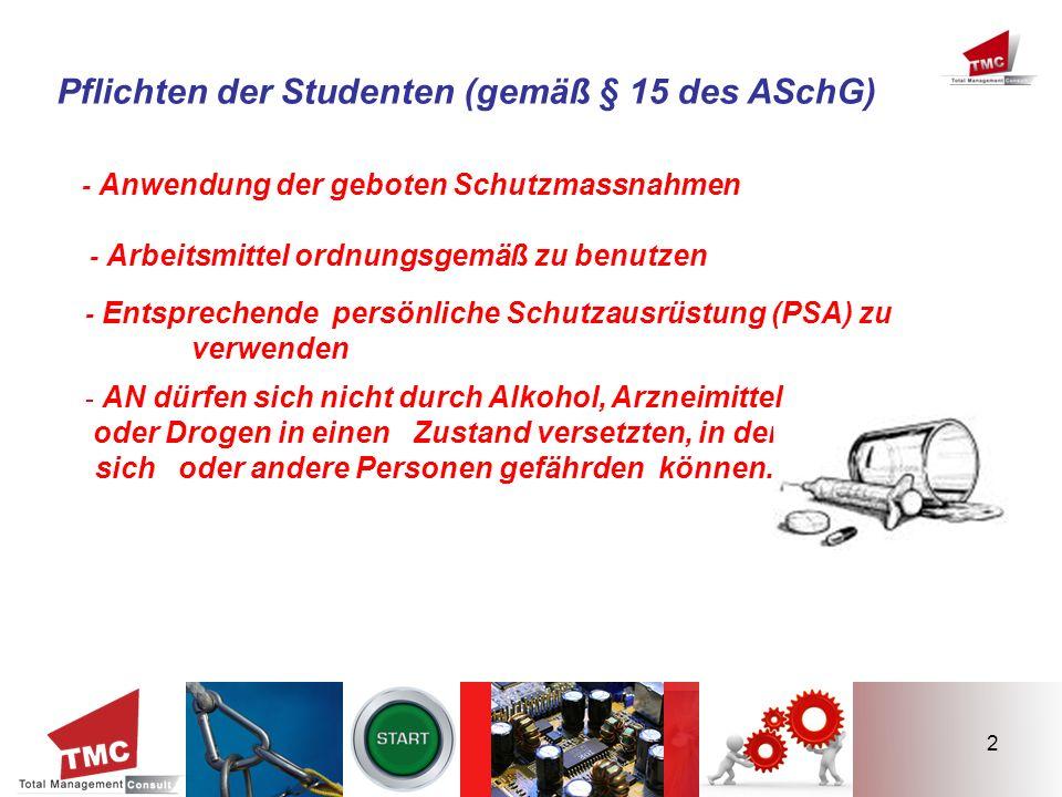 2 Pflichten der Studenten (gemäß § 15 des ASchG) - Anwendung der geboten Schutzmassnahmen - Entsprechende persönliche Schutzausrüstung (PSA) zu verwen