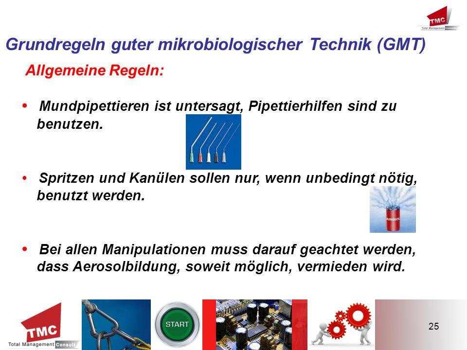 25 Grundregeln guter mikrobiologischer Technik (GMT) Allgemeine Regeln: Mundpipettieren ist untersagt, Pipettierhilfen sind zu benutzen. Spritzen und