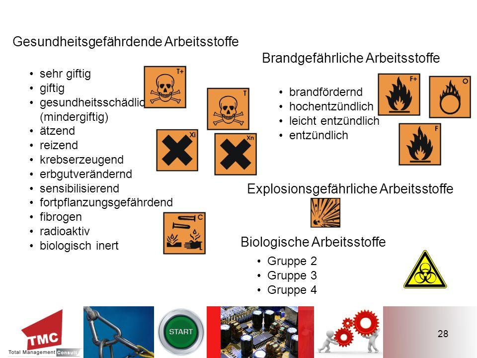 28 sehr giftig giftig gesundheitsschädlich (mindergiftig) ätzend reizend krebserzeugend erbgutverändernd sensibilisierend fortpflanzungsgefährdend fib