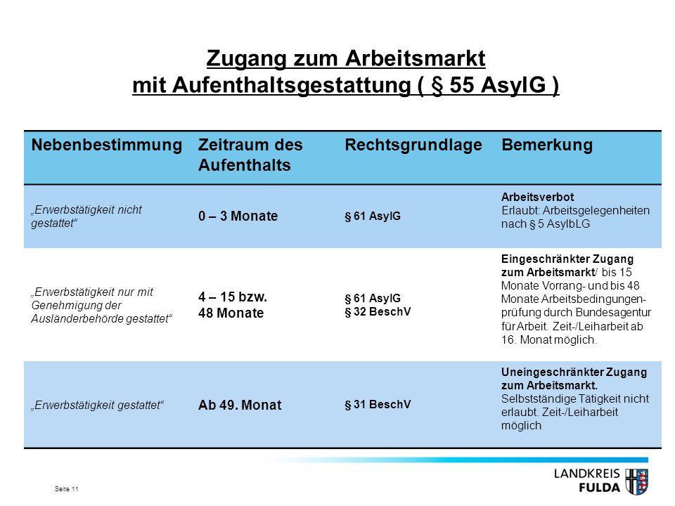 """Seite 11 Zugang zum Arbeitsmarkt mit Aufenthaltsgestattung ( § 55 AsylG ) NebenbestimmungZeitraum des Aufenthalts RechtsgrundlageBemerkung """"Erwerbstät"""