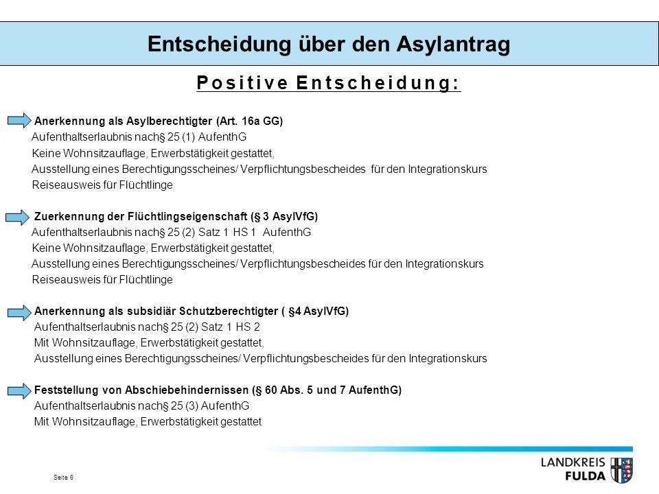 Seite 6 Positive Entscheidung: Anerkennung als Asylberechtigter (Art. 16a GG) Aufenthaltserlaubnis nach§ 25 (1) AufenthG Keine Wohnsitzauflage, Erwerb