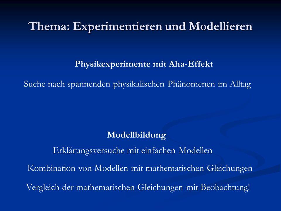 Thema: Experimentieren und Modellieren Physikexperimente mit Aha-Effekt Suche nach spannenden physikalischen Phänomenen im Alltag Modellbildung Kombination von Modellen mit mathematischen Gleichungen Erklärungsversuche mit einfachen Modellen Vergleich der mathematischen Gleichungen mit Beobachtung!