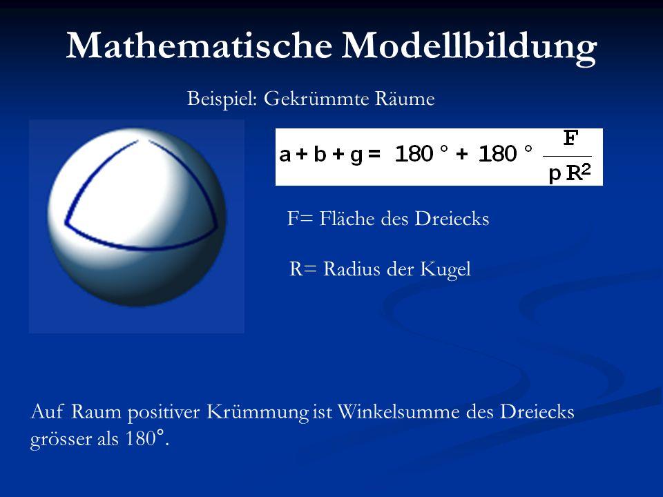 Mathematische Modellbildung Beispiel: Gekrümmte Räume Auf Raum positiver Krümmung ist Winkelsumme des Dreiecks grösser als 180°. F= Fläche des Dreieck