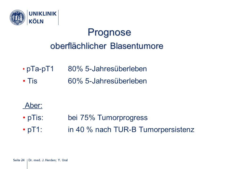 Dr. med. J. Herden; Y. UralSeite 24 pTa-pT180% 5-Jahresüberleben Tis60% 5-Jahresüberleben Aber: pTis: bei 75% Tumorprogress pT1: in 40 % nach TUR-B Tu