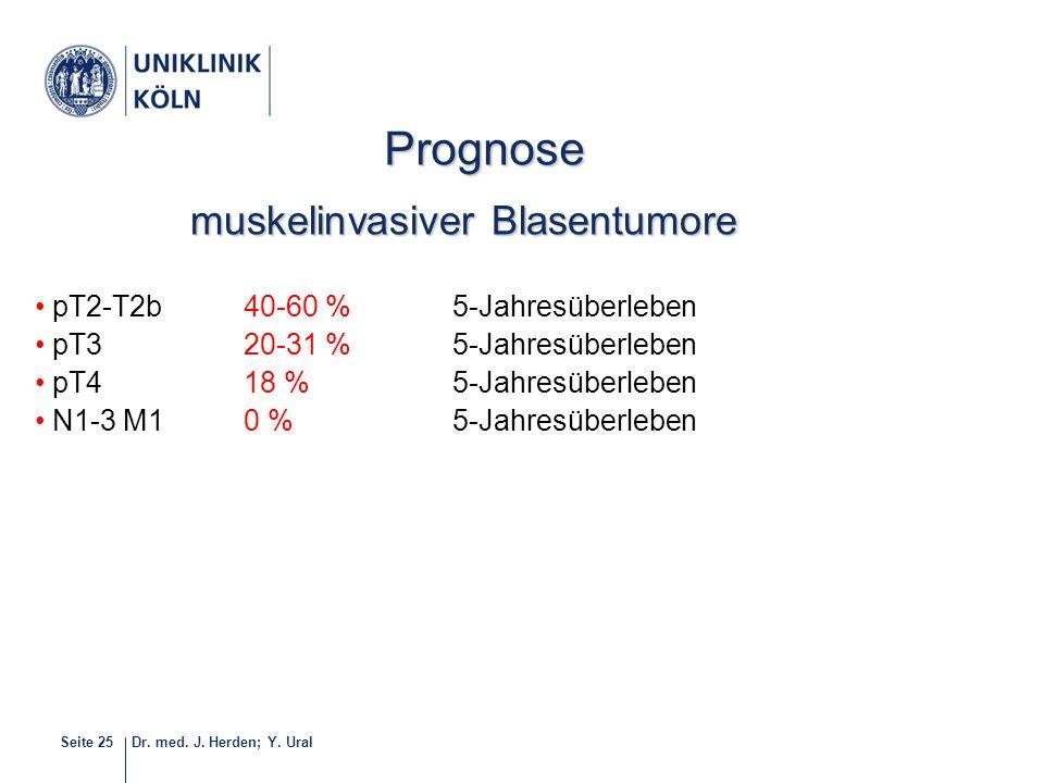 Dr. med. J. Herden; Y. UralSeite 25 pT2-T2b40-60 % 5-Jahresüberleben pT320-31 % 5-Jahresüberleben pT418 % 5-Jahresüberleben N1-3 M10 % 5-Jahresüberleb