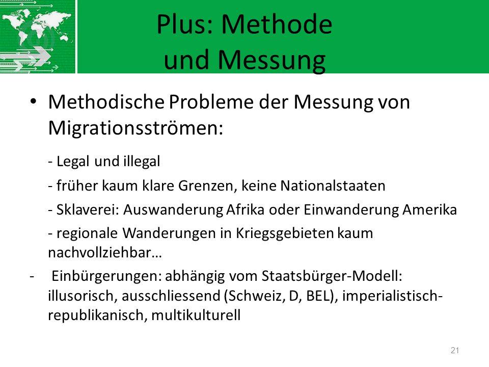 Plus: Methode und Messung Methodische Probleme der Messung von Migrationsströmen: - Legal und illegal - früher kaum klare Grenzen, keine Nationalstaat
