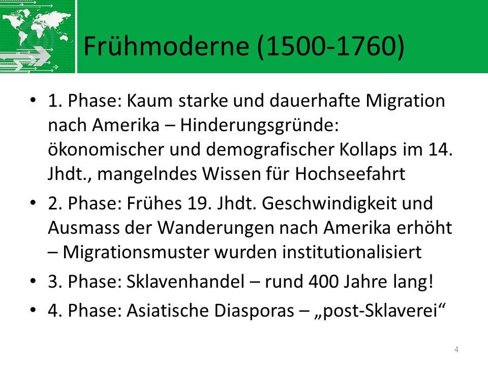 Frühmoderne (1500-1760) 1. Phase: Kaum starke und dauerhafte Migration nach Amerika – Hinderungsgründe: ökonomischer und demografischer Kollaps im 14.