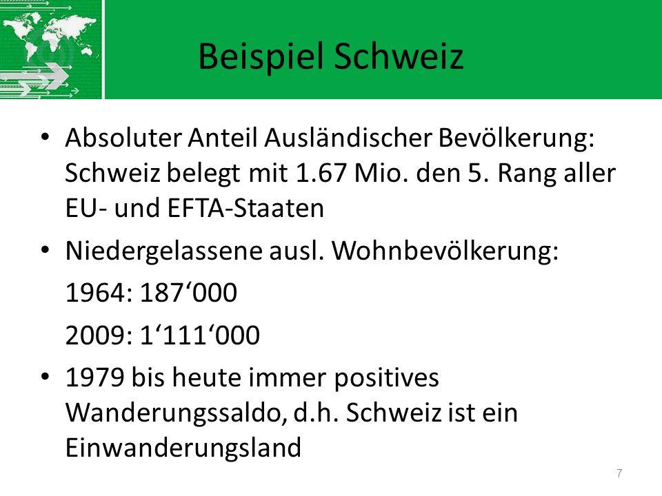 Beispiel Schweiz Absoluter Anteil Ausländischer Bevölkerung: Schweiz belegt mit 1.67 Mio. den 5. Rang aller EU- und EFTA-Staaten Niedergelassene ausl.