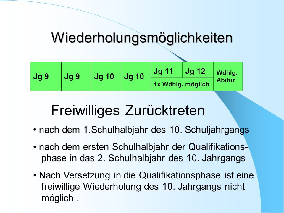 2015/ 20162016/172017/182018/192019/20202020/21 G8 Jg 12 Abitur 2016 Jg 11 Jg 12 Abitur 2017 Kl 10Jg 11 Jg 12 Abitur 2018 Kl 9Kl 10Jg 11 Jg 12 Abitur 2019 G9 Kl 8Kl 9Kl 10Jg 11Jg 12 Jg 13 Abitur 2021 Kl 7Kl 8Kl 9Kl 10Jg 11Jg 12 Kl 6Kl 7Kl 8Kl 9Kl 10Jg 11 Kl 5Kl 6Kl 7Kl 8 Kl 9Kl 10 Übergänge G8 – G9