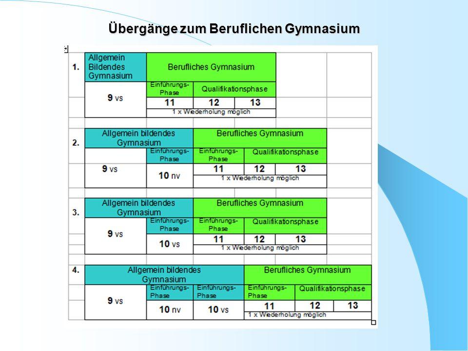 Übergänge zum Beruflichen Gymnasium