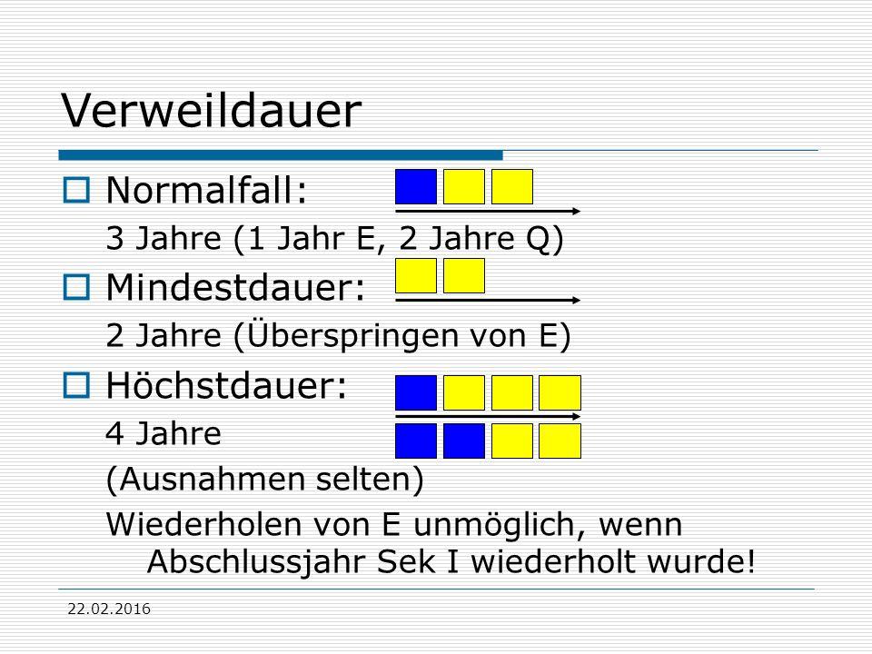 Fächerangebot Außerhalb der Aufgabenfelder: Sport 22.02.2016