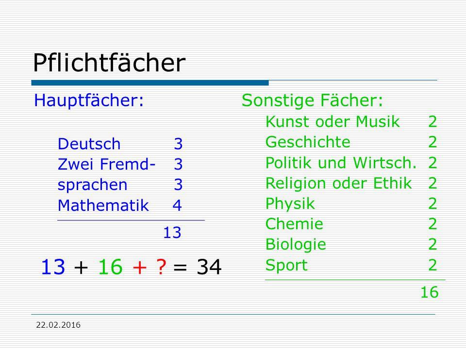 Stundenplan Schüler E (Extrem) MoDiMiDoFr 1.D Deutsch P Chemie A Chemie A Tutor G Geschi.
