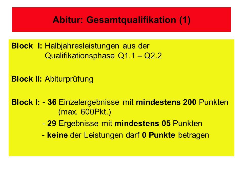 Abitur: Gesamtqualifikation (1) Block I: Halbjahresleistungen aus der Qualifikationsphase Q1.1 – Q2.2 Block II: Abiturprüfung Block I: - 36 Einzelergebnisse mit mindestens 200 Punkten (max.