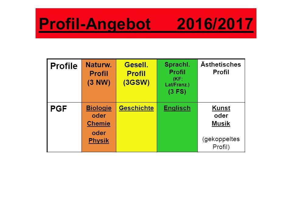 Profil-Angebot 2016/2017 Profile Naturw.Profil (3 NW) Gesell.