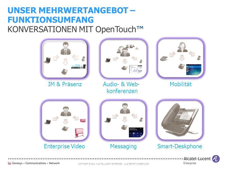COPYRIGHT © 2011 ALCATEL-LUCENT ENTERPRISE. ALLE RECHTE VORBEHALTEN. IM & Präsenz Audio- & Web- konferenzen Mobilität Enterprise VideoMessaging Smart-