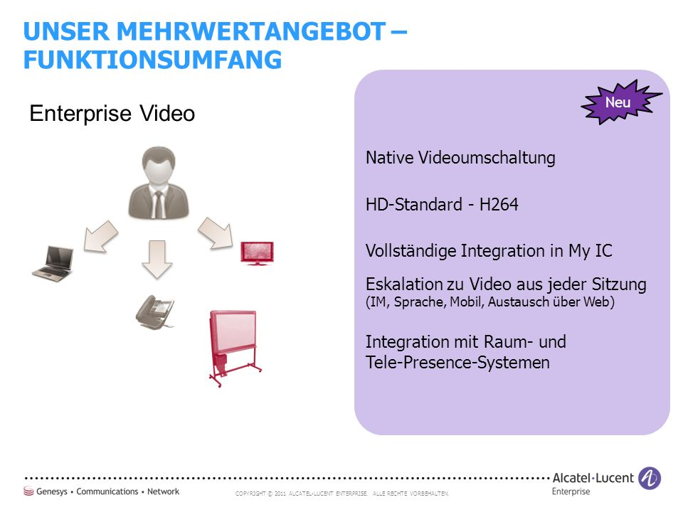 COPYRIGHT © 2011 ALCATEL-LUCENT ENTERPRISE. ALLE RECHTE VORBEHALTEN. Native Videoumschaltung HD-Standard - H264 Vollständige Integration in My IC Eska