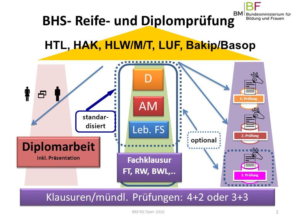BHS- Reife- und Diplomprüfung D D AM Leb. FS Klausuren/mündl. Prüfungen: 4+2 oder 3+3 1. Prüfung 2. Prüfung Fachklausur FT, RW, BWL,.. Fachklausur FT,