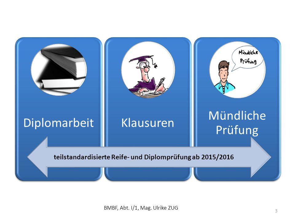 3 DiplomarbeitKlausuren Mündliche Prüfung teilstandardisierte Reife- und Diplomprüfung ab 2015/2016 BMBF, Abt. I/1, Mag. Ulrike ZUG