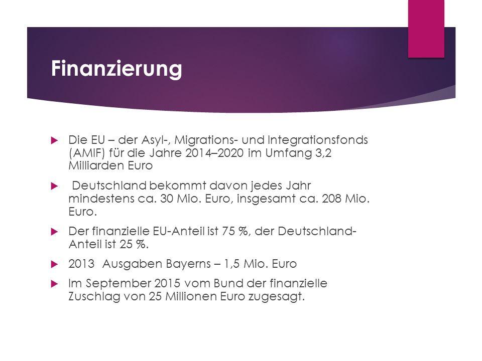 Finanzierung  Die EU – der Asyl-, Migrations- und Integrationsfonds (AMIF) für die Jahre 2014–2020 im Umfang 3,2 Milliarden Euro  Deutschland bekomm
