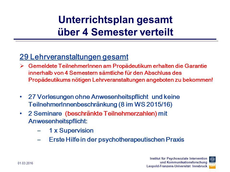 Institut für Psychosoziale Intervention und Kommunikationsforschung Leopold-Franzens-Universität Innsbruck 01.03.2016 Unterrichtsplan gesamt über 4 Se