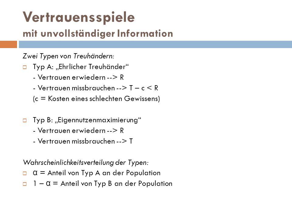 """Vertrauensspiele mit unvollständiger Information Zwei Typen von Treuhändern:  Typ A: """"Ehrlicher Treuhänder"""" - Vertrauen erwiedern --> R - Vertrauen m"""