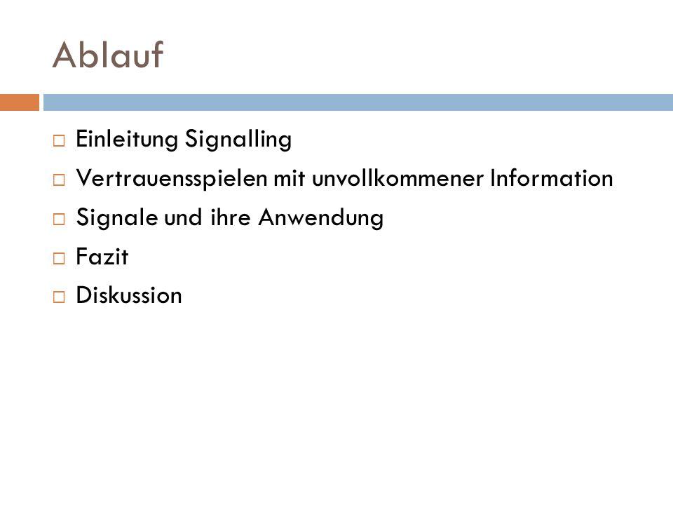 """(Schmitt & Atzwanger 1995) """"Walking Fast – Ranking High (Schmitt & Atzwanger, 1995) Ergebnisse: -Männer: positiver Zusammenhang zw."""