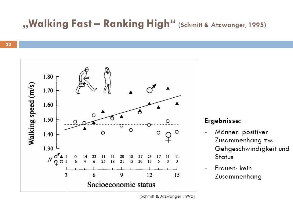"""(Schmitt & Atzwanger 1995) """"Walking Fast – Ranking High"""" (Schmitt & Atzwanger, 1995) Ergebnisse: -Männer: positiver Zusammenhang zw. Gehgeschwindigkei"""