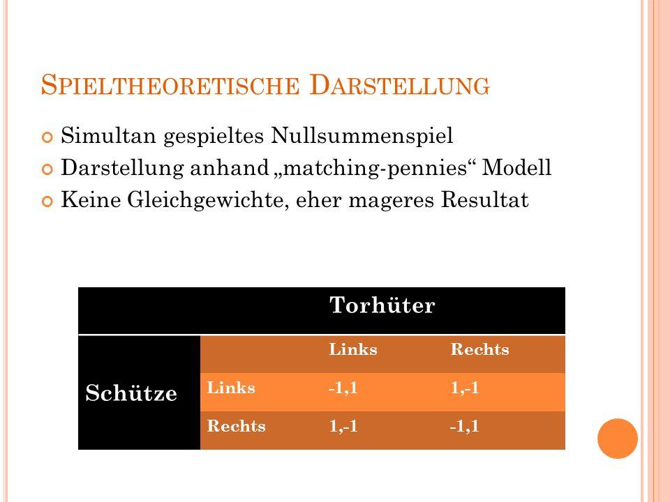 """S PIELTHEORETISCHE D ARSTELLUNG Simultan gespieltes Nullsummenspiel Darstellung anhand """"matching-pennies Modell Keine Gleichgewichte, eher mageres Resultat Torhüter Schütze LinksRechts Links-1,11,-1 Rechts1,-1-1,1"""