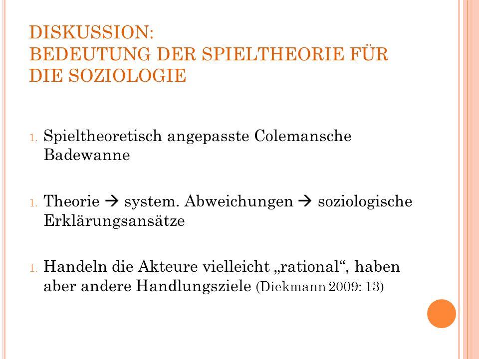 DISKUSSION: BEDEUTUNG DER SPIELTHEORIE FÜR DIE SOZIOLOGIE 1.