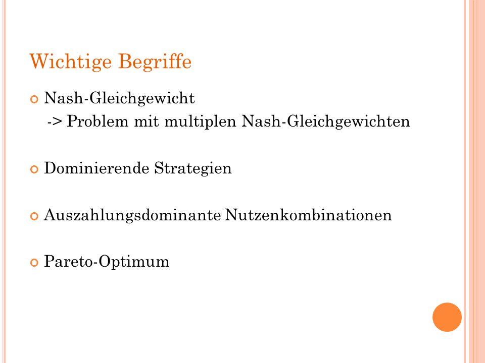 Wichtige Begriffe Nash-Gleichgewicht -> Problem mit multiplen Nash-Gleichgewichten Dominierende Strategien Auszahlungsdominante Nutzenkombinationen Pareto-Optimum