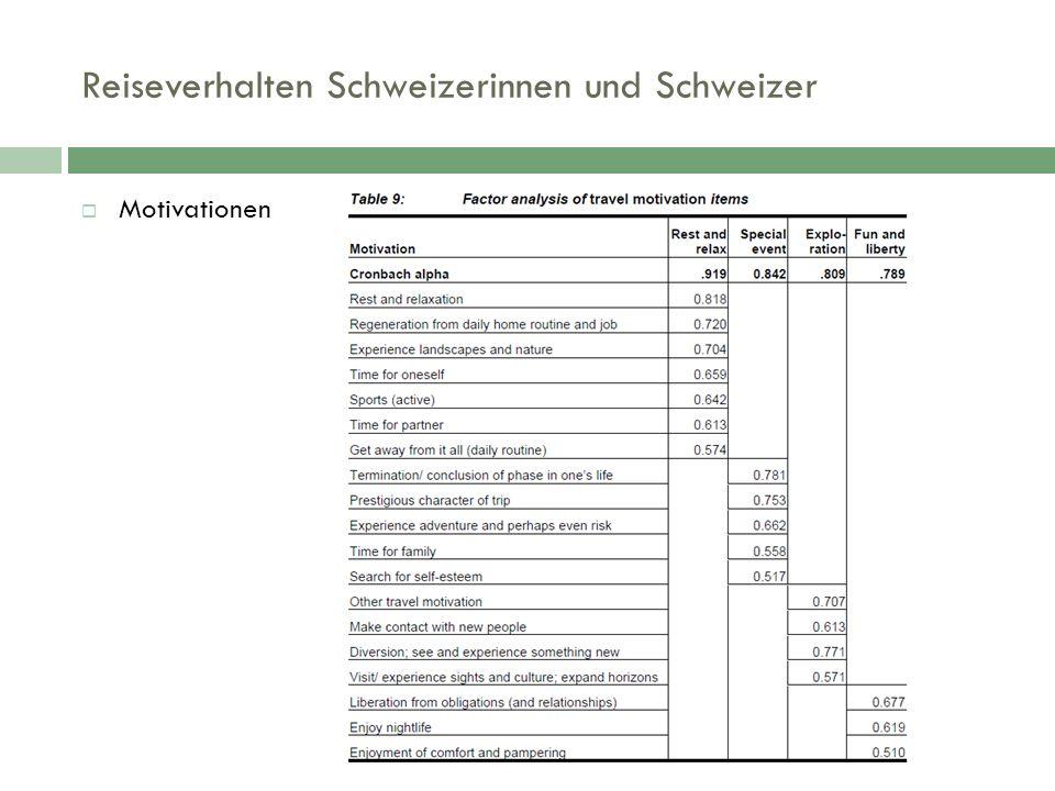 Reiseverhalten Schweizerinnen und Schweizer  Motivationen