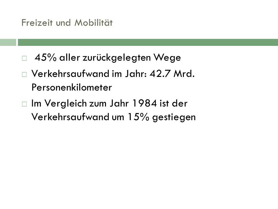 Freizeit und Mobilität  45% aller zurückgelegten Wege  Verkehrsaufwand im Jahr: 42.7 Mrd.