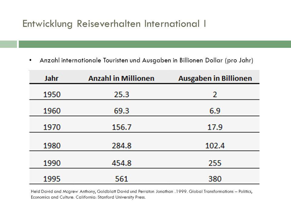 Entwicklung Reiseverhalten II  Soziale Massenbewegung  Beschleunigtes Wachstum der Auslandsreisen seit Mitte der 70 Jahre  Der touristische Flugverkehr ist von 1950 – 1998 um das 25fache gestiegen (gemessen an den Ankünften).