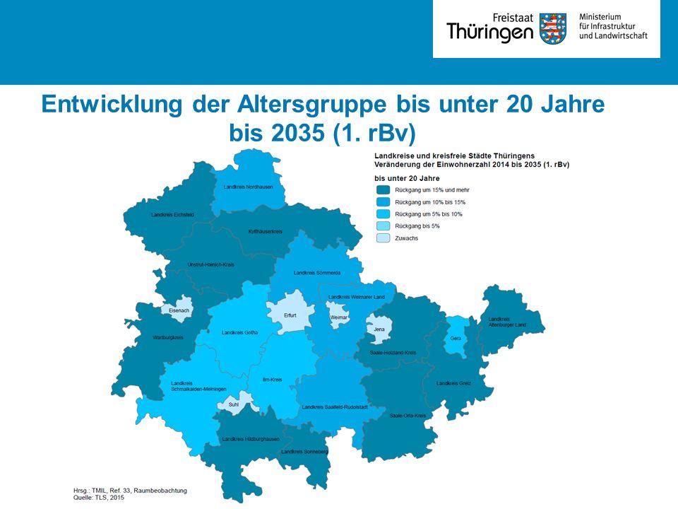 Entwicklung der Altersgruppe bis unter 20 Jahre bis 2035 (1. rBv)
