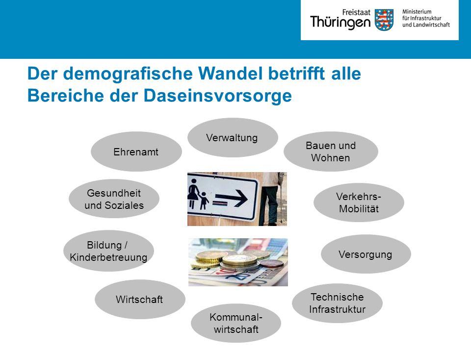 Der demografische Wandel betrifft alle Bereiche der Daseinsvorsorge Verwaltung Bildung / Kinderbetreuung Wirtschaft Verkehrs- Mobilität Gesundheit und Soziales Technische Infrastruktur Bauen und Wohnen Ehrenamt Kommunal- wirtschaft Versorgung