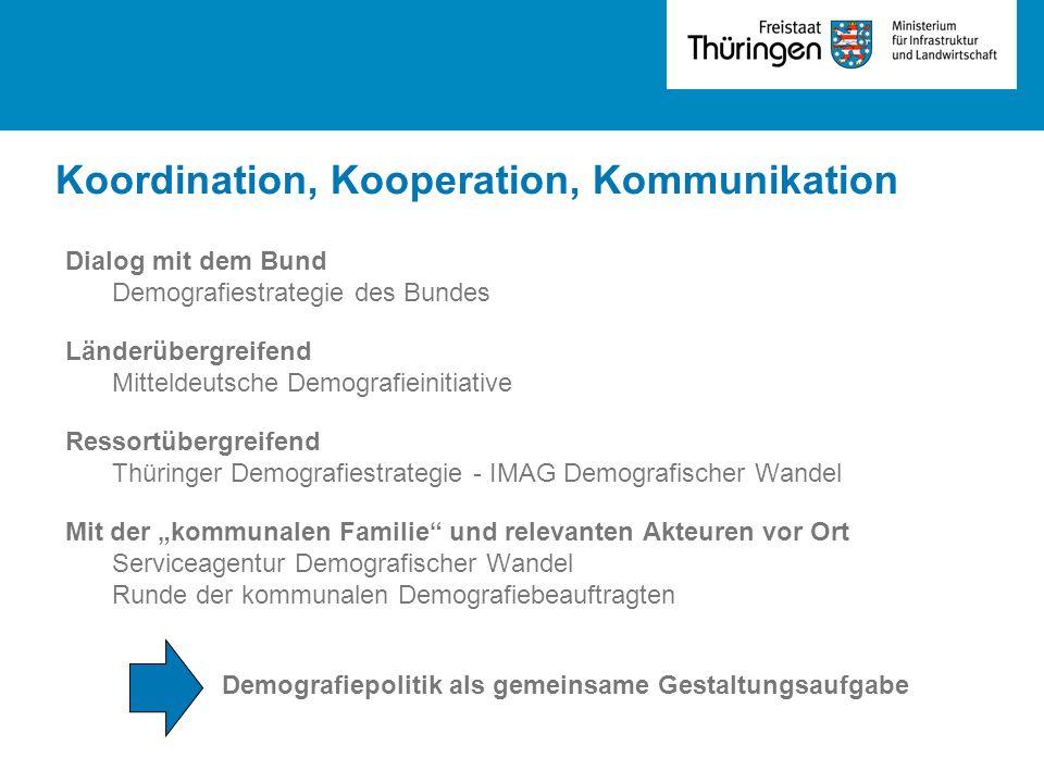 Dialog mit dem Bund Demografiestrategie des Bundes Länderübergreifend Mitteldeutsche Demografieinitiative Ressortübergreifend Thüringer Demografiestra