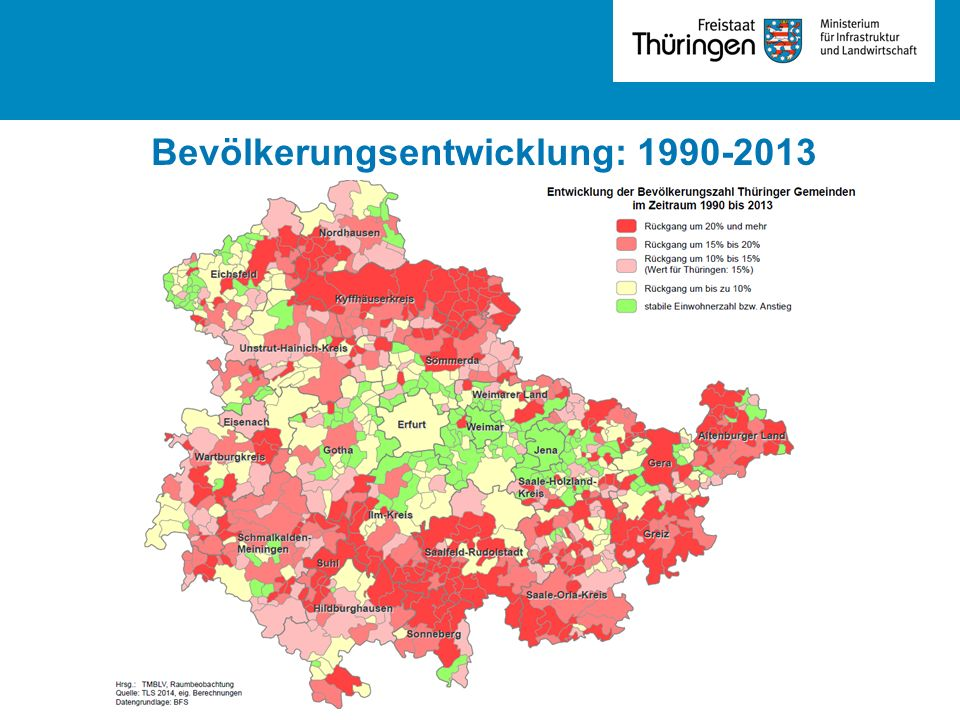 Bevölkerungsentwicklung: 1990-2013