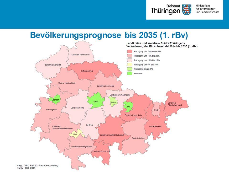 Bevölkerungsprognose bis 2035 (1. rBv)