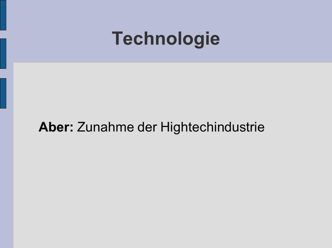 Technologie Aber: Zunahme der Hightechindustrie