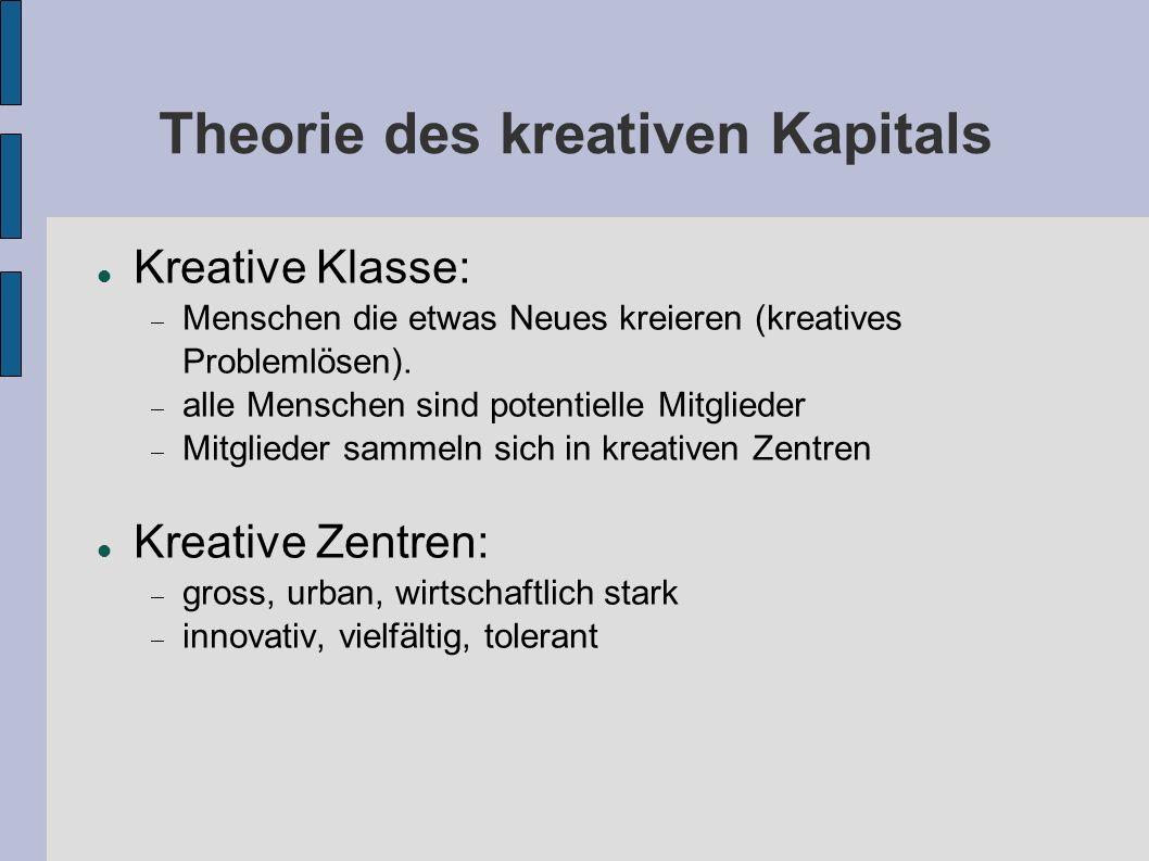 Standortfaktoren für Kreativbranche Urbanität.