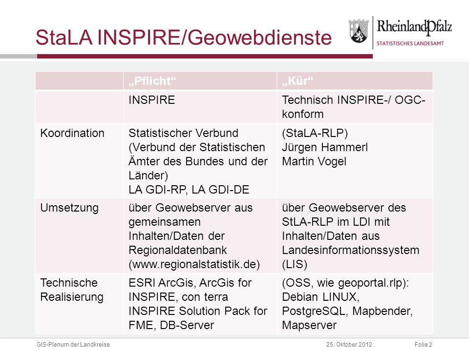 Folie 3GIS-Plenum der Landkreise25.Oktober 2012 Aktueller Planungsstand.