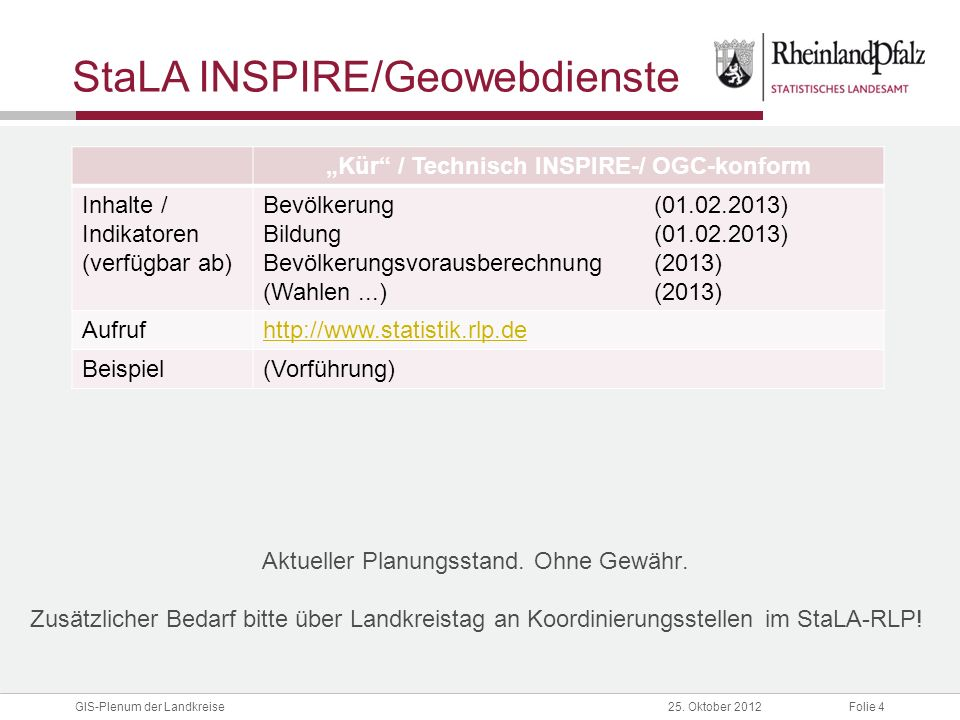 Folie 4GIS-Plenum der Landkreise25. Oktober 2012 Aktueller Planungsstand.