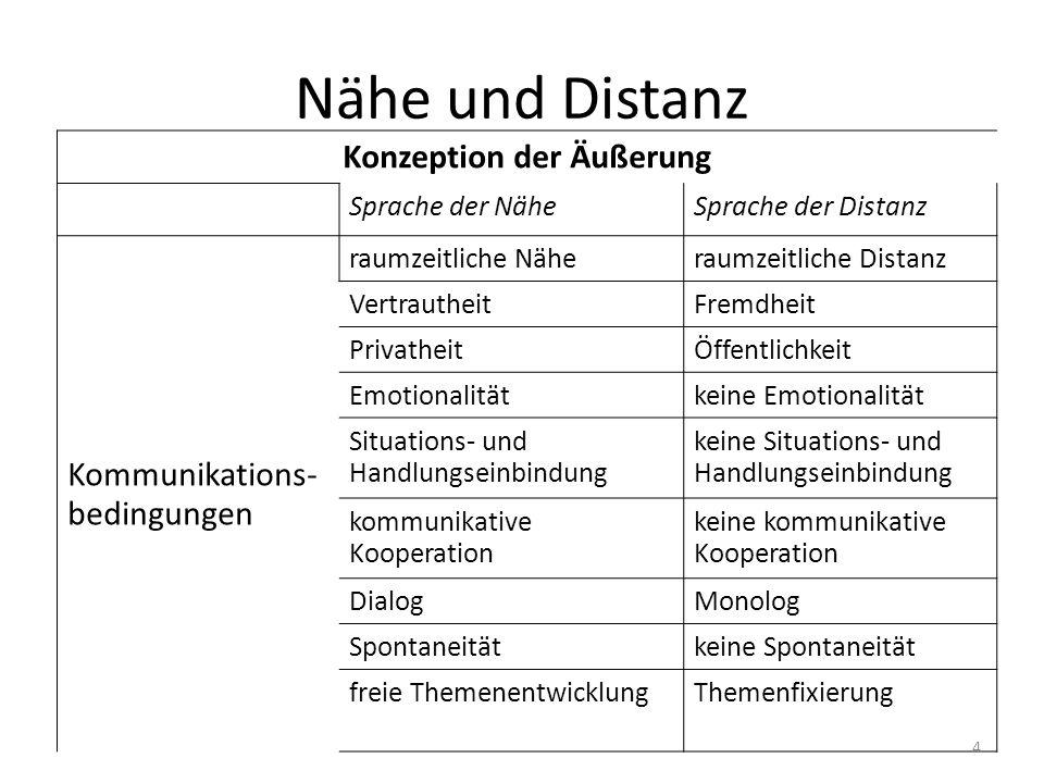 Nähe und Distanz Konzeption der Äußerung Sprache der NäheSprache der Distanz Kommunikations- bedingungen raumzeitliche Näheraumzeitliche Distanz Vertr