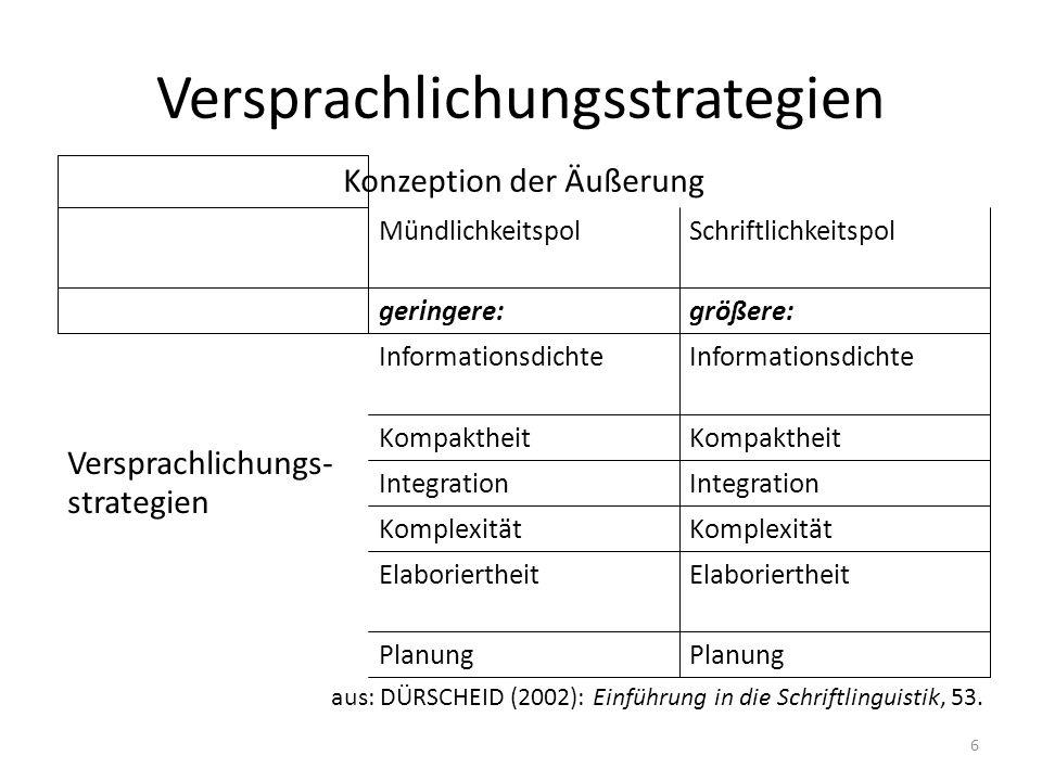 Versprachlichungsstrategien Konzeption der Äußerung MündlichkeitspolSchriftlichkeitspol Versprachlichungs- strategien geringere:größere: Informationsd